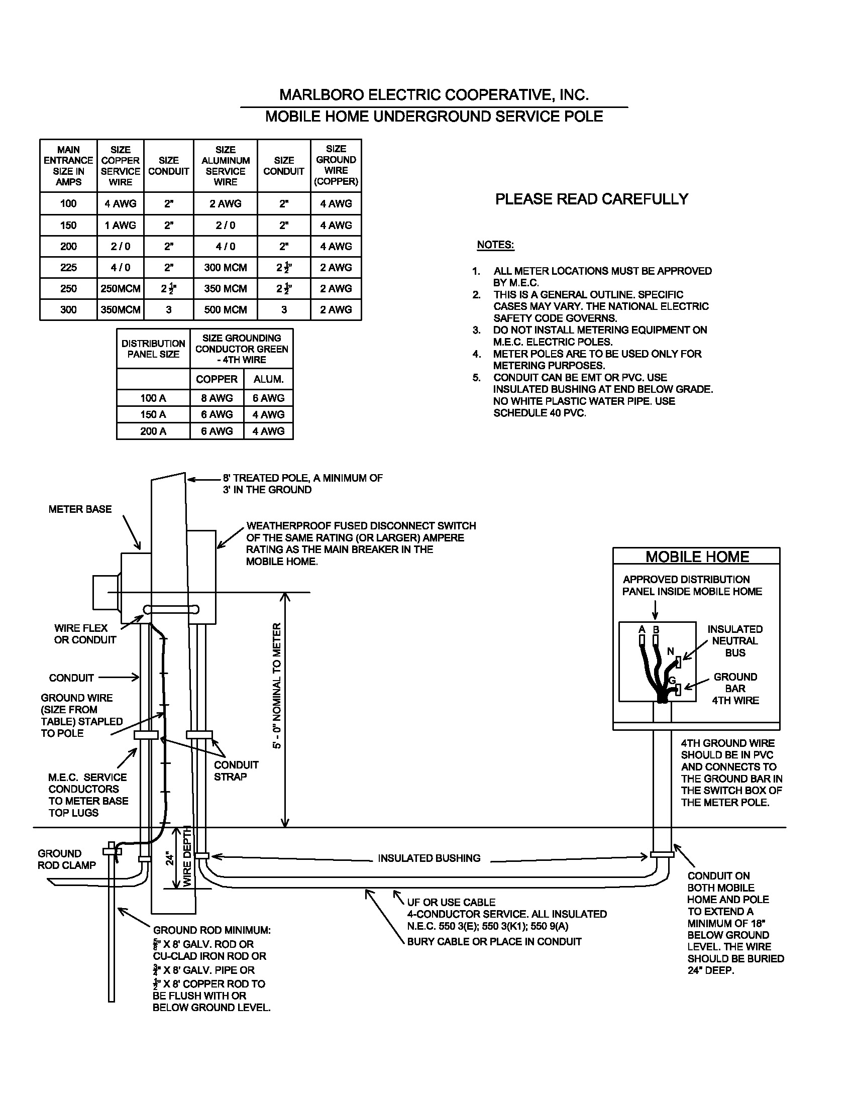 Electrical Service Specifications  U2013 Marlboro Electric Cooperative