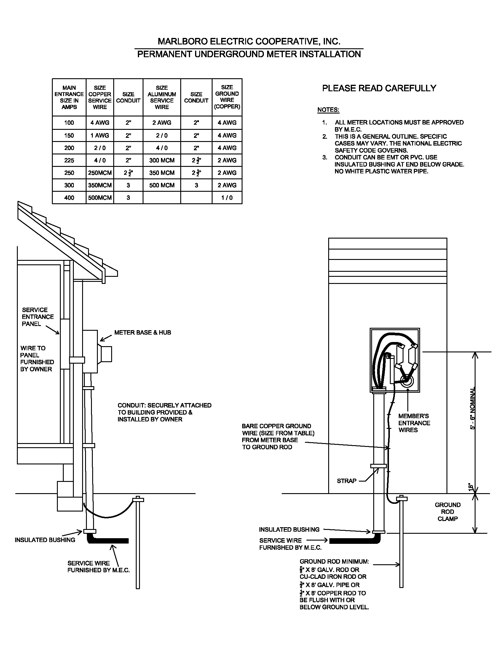 Service-Diagram-UG-PERM  Service Wiring Diagram on limit switch, simple motorcycle, basic electrical, air compressor, fog light, dump trailer, driving light, ford alternator, dc motor, boat battery, wire trailer, ignition switch, camper trailer, 4 pin relay,